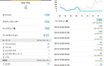0383-201412_iPhone6plus_AnalyticsPM