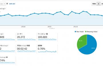 0690-201502_Analytics