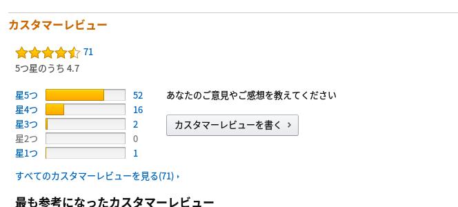 0830-201506_Amazon Review