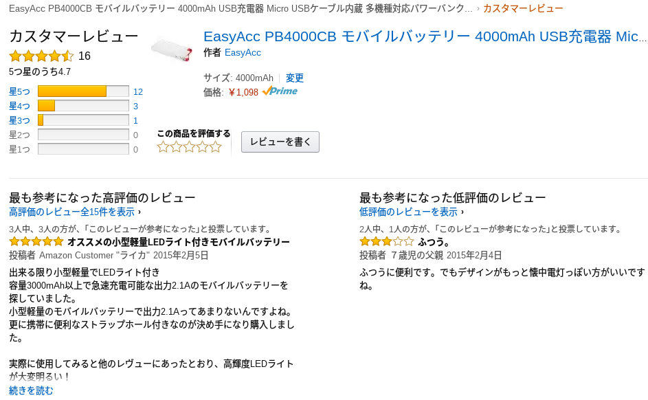 0995-201508_Amazon Review