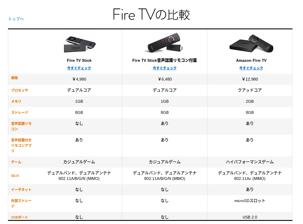 1004-201509_Fire TV Amazon