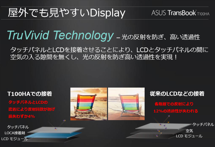 1143-201601_T100HA TruVivid Technology