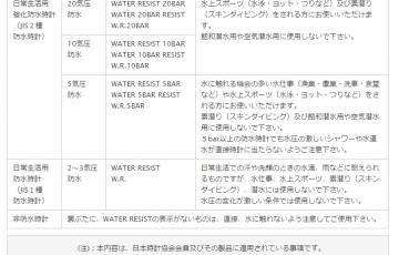 画像は一般社団法人 日本時計協会サイトよりお借りしました。